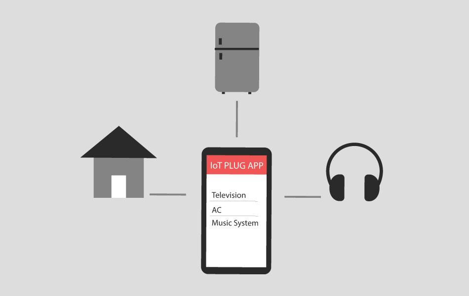 SKIP-IoT – Sirena Technologies